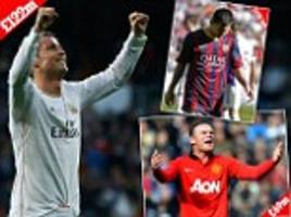 Football Rich List: Real Madrid's Cristiano Ronaldo beats Barcelona's Lionel Messi to wealthiest title